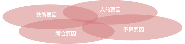 東京 福岡 京都 SEO対策 検索エンジン最適化